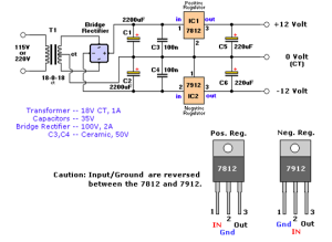 Catu Daya Simetris dengan Regulator IC 78XX dan 79XX