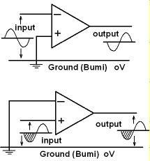 Gb3_Konfigurasi Op_Amp